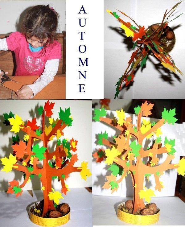 Bricolage Enfants Pommes Pin Accueil Design Et Mobilier