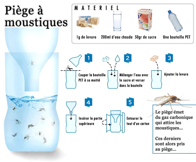 000 information importante - Piege a moustique ...
